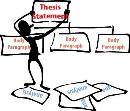 Probability default thesis