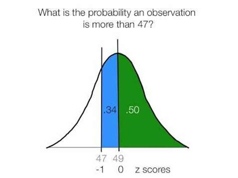Default Probability - Investopedia